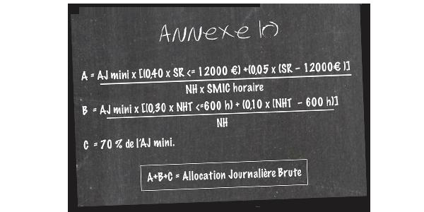 Formule de calcul Allocation Journalière Brute Intermittent du spectacle Annexe 10