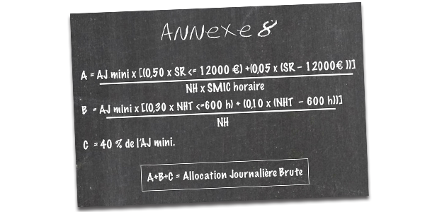 Formule de calcul Allocation Journalière Brute Intermittent du spectacle Annexe 8